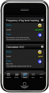 SiDiary - Diabetes app on the iPhone